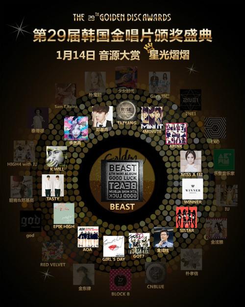 29th Golden Disk Awards