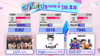 sbs inkigayo dec 28 a pink win
