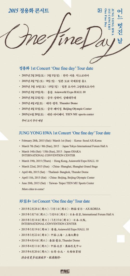 jung yong hwa concert tour