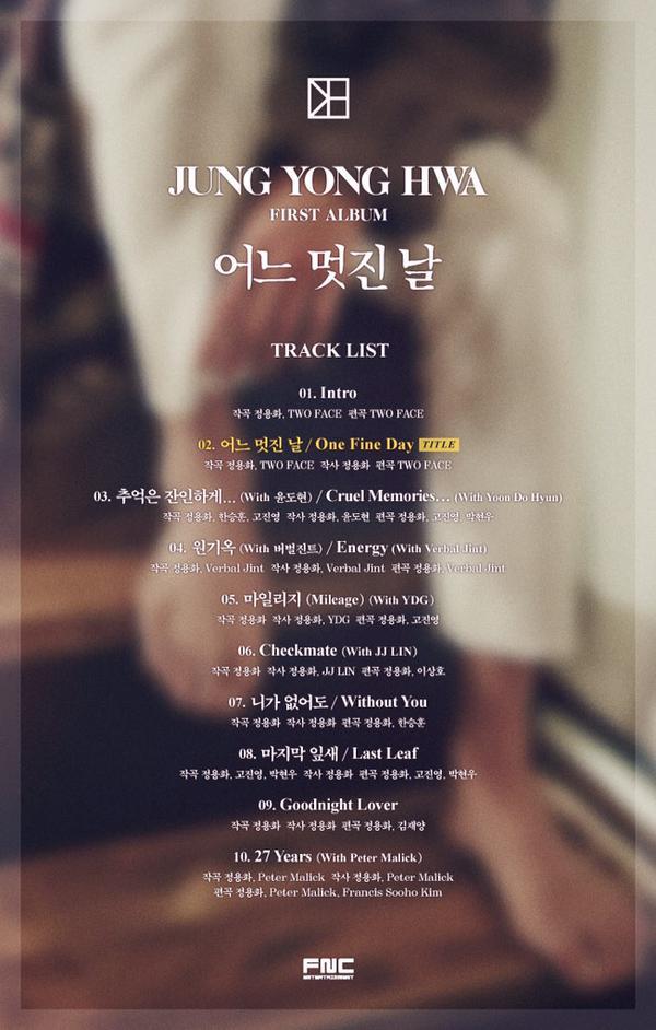 yonghwa track list