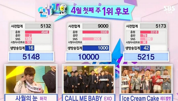 exo inkigayo call me baby first win 1