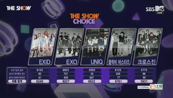 exo scores