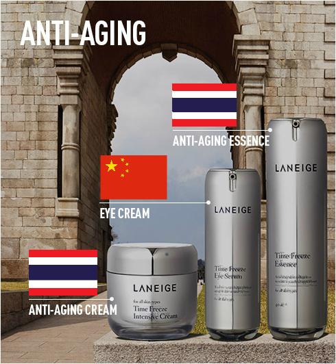 AntiAgingFavorites
