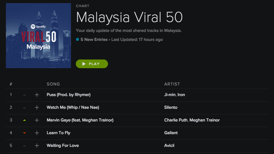 aoa jimin iron puss malaysia viral 50