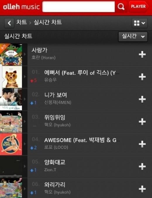 Yoo Seung Woo Olleh Music First Place