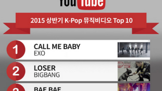 youtube most watched kpop mvs 2015