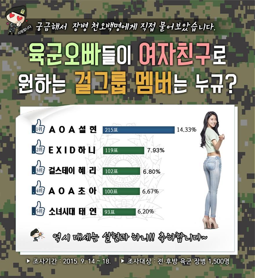 army idol rank