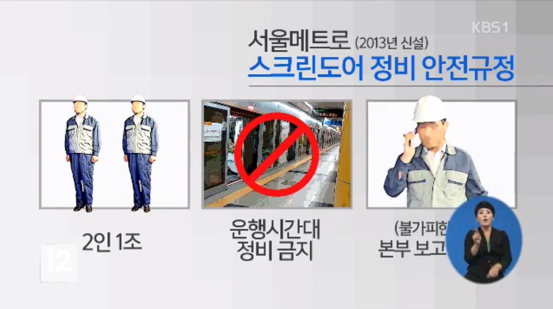 Source: KBS News