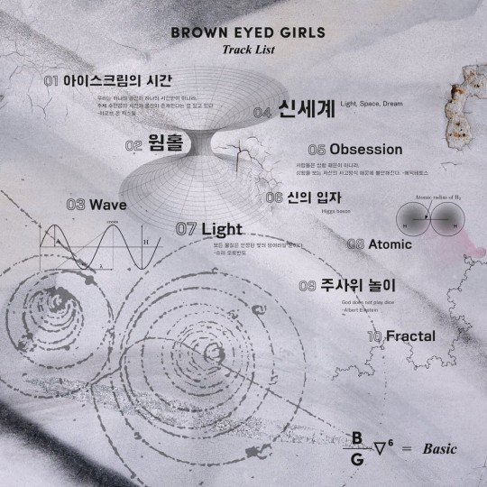 Brown Eyed Girls 6th album
