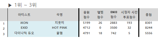 inkigayo nov 29