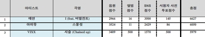 inkigayo november 22