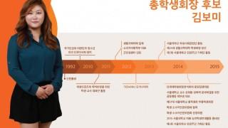 kim-bo-mi-seoul-national-university