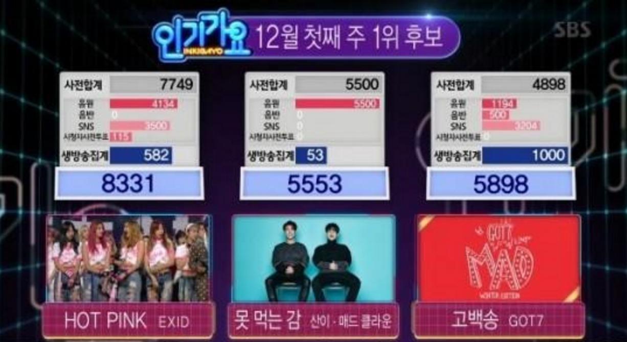 EXID inkigayo win hot pink