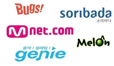 online music sites