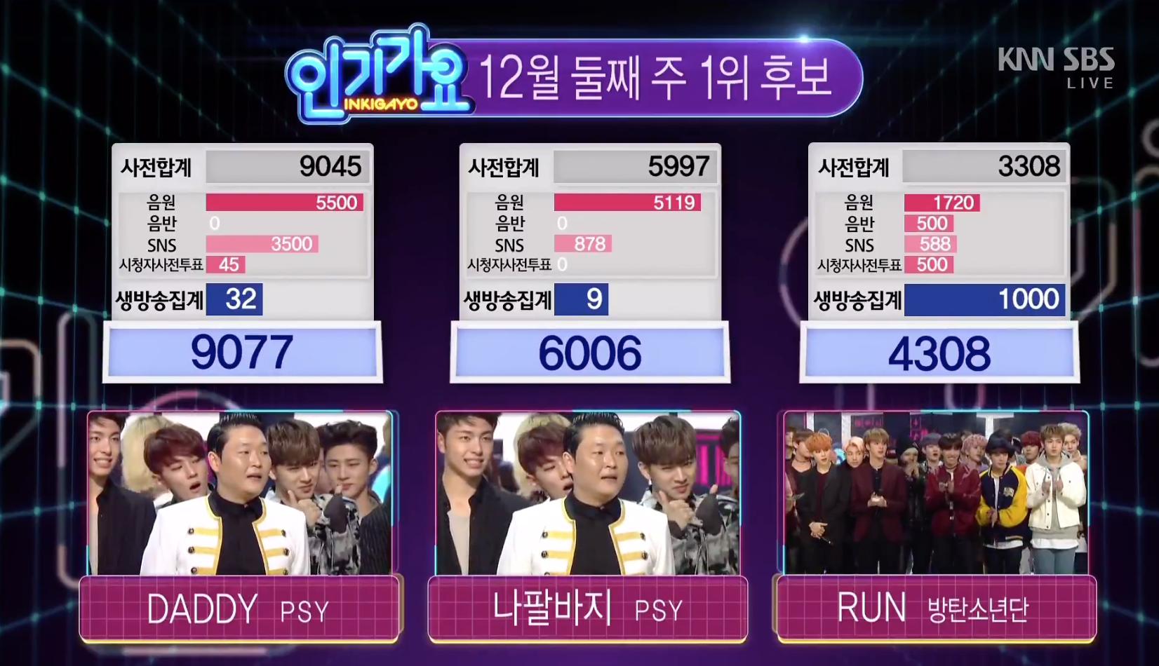 psy inkigayo win